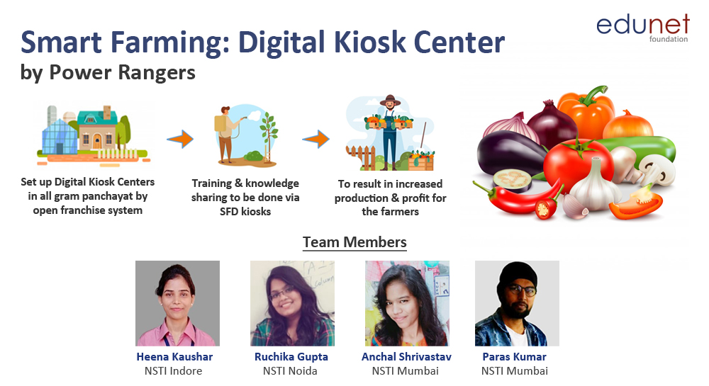 Smart Farming: Digital Kiosk Center by Power Rangers