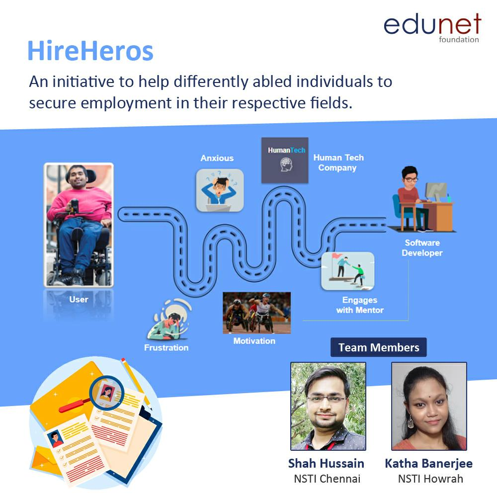 HireHeros | An initiative to help differently abled individuals